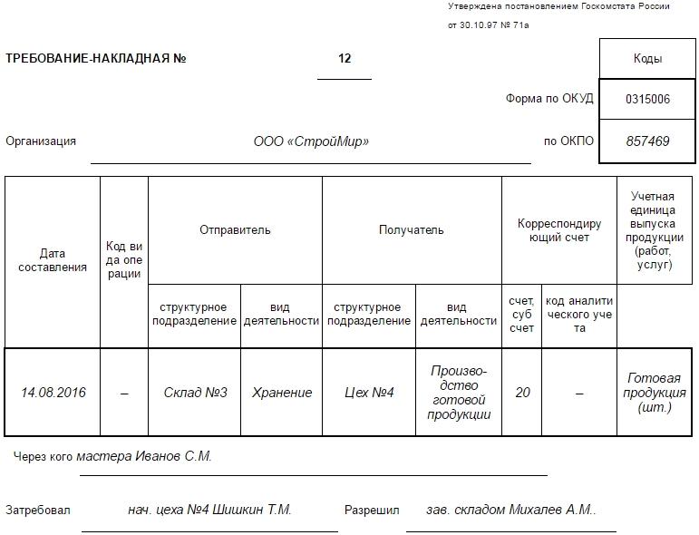 Образец заполнения требование-накладная м-112021 года